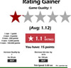 Rating Gainer